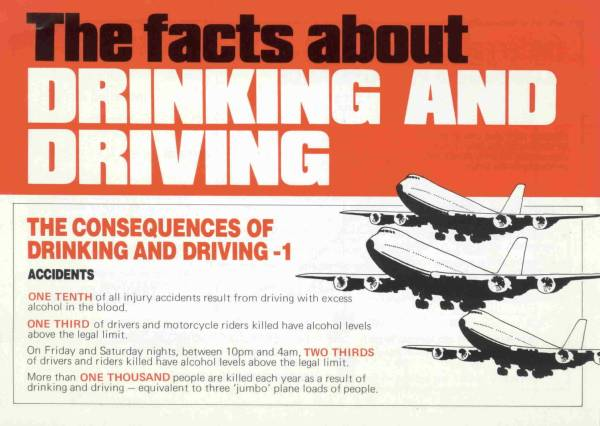 The Facts About Drinking and Driving - Page 1